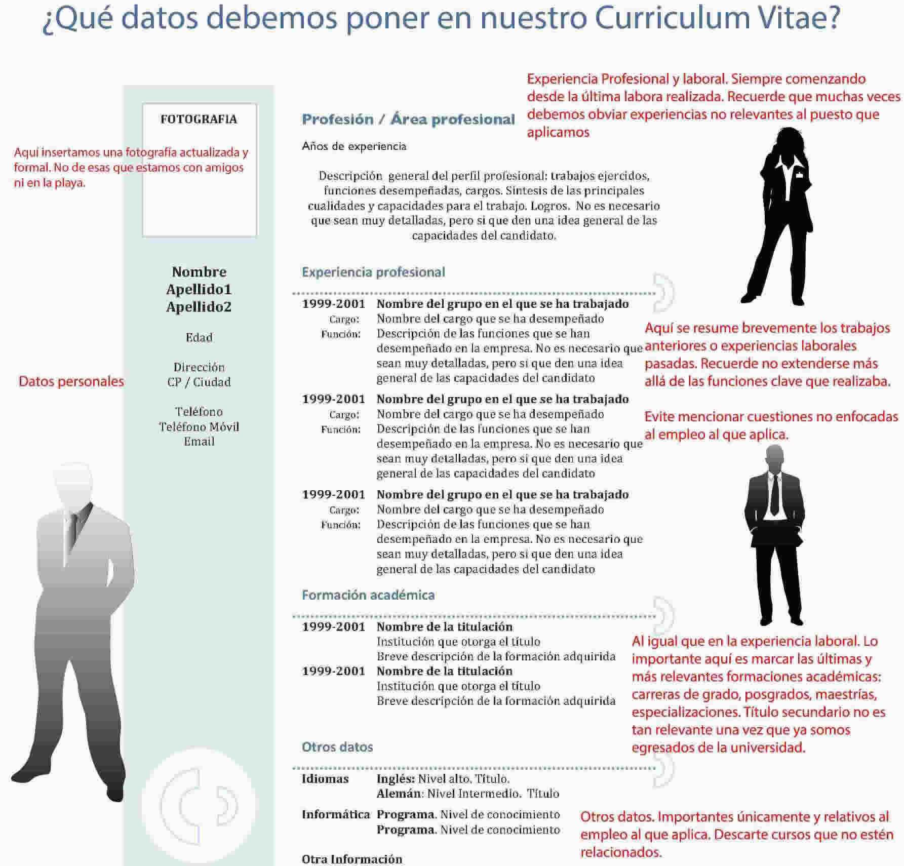 Increíble Nombre Del Curriculum Vitae Festooning - Ejemplo De ...